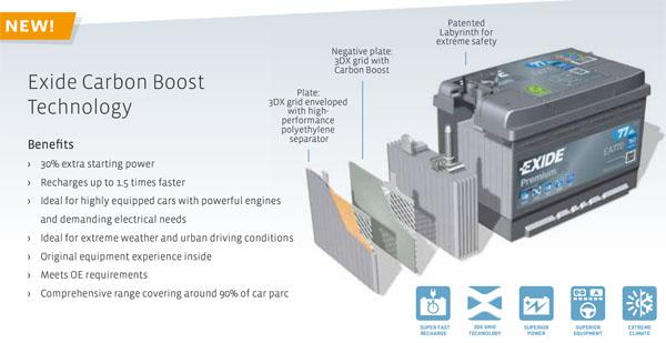 Пристигна новиот Exide Premium Carbon Boost акумулатор!